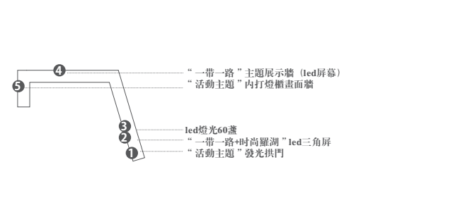 深圳君悦酒店活动案例全案设计展示