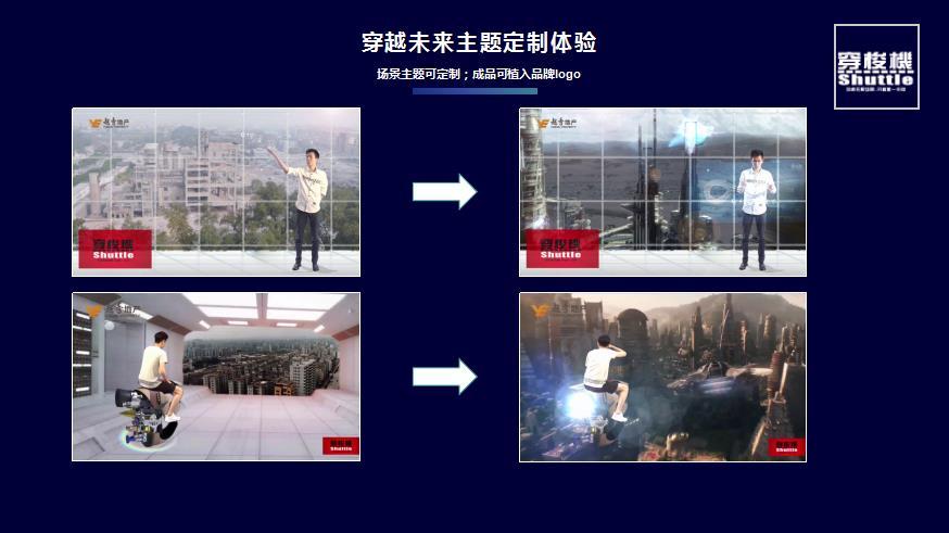 好莱坞虚拟技术电影特效体验装置情景穿梭互动体验